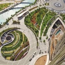 منابع آزمون کارشناسی ارشد رشته برنامه ریزی شهری